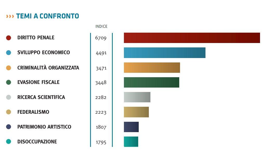 Di cosa si occupa il parlamento italiano idealista news for Notizie parlamento italiano