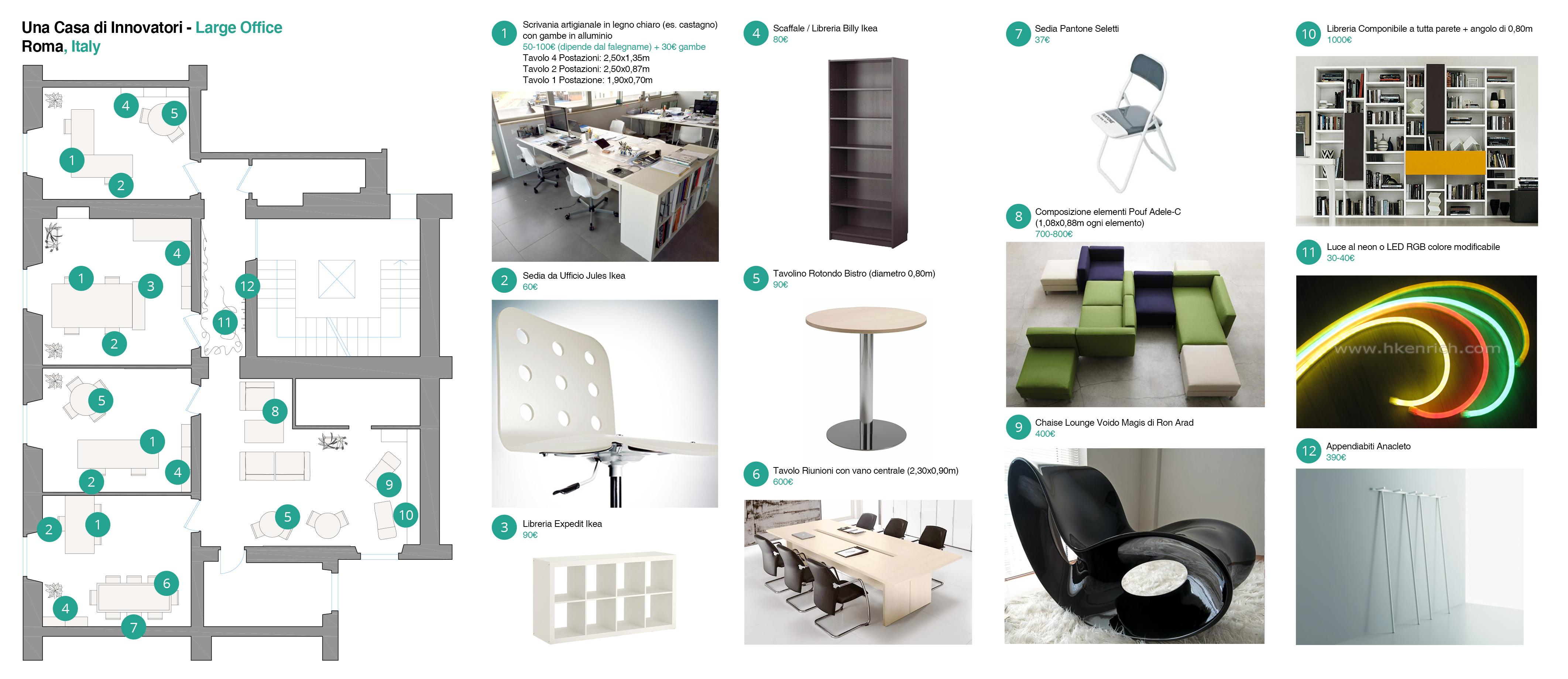 20 modi per cambiare volto ad un ufficio e trasformarlo in for Layout di una casa di una storia