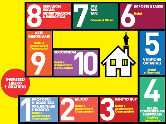 Imposte successione immobili pagamento con l 39 f24 a partire dal 1 aprile idealista news - Tasse successione immobili ...