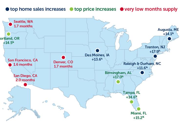 Casa: crescono compravendite e mutui