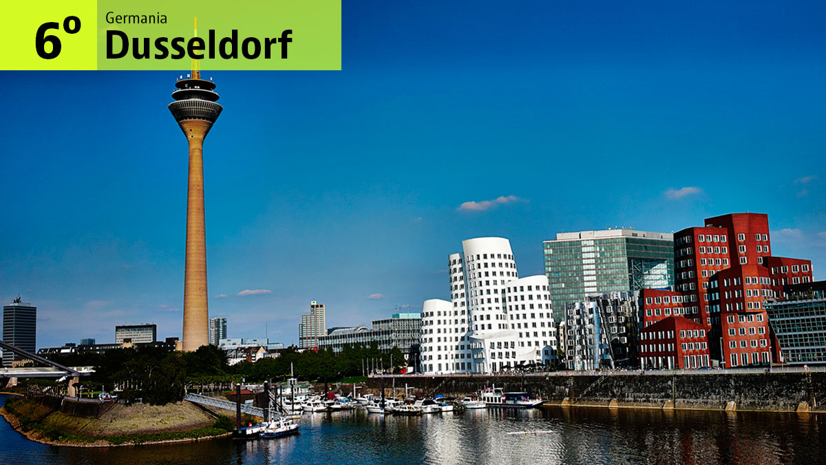 6º Dusseldorf, Germania / The Stocks