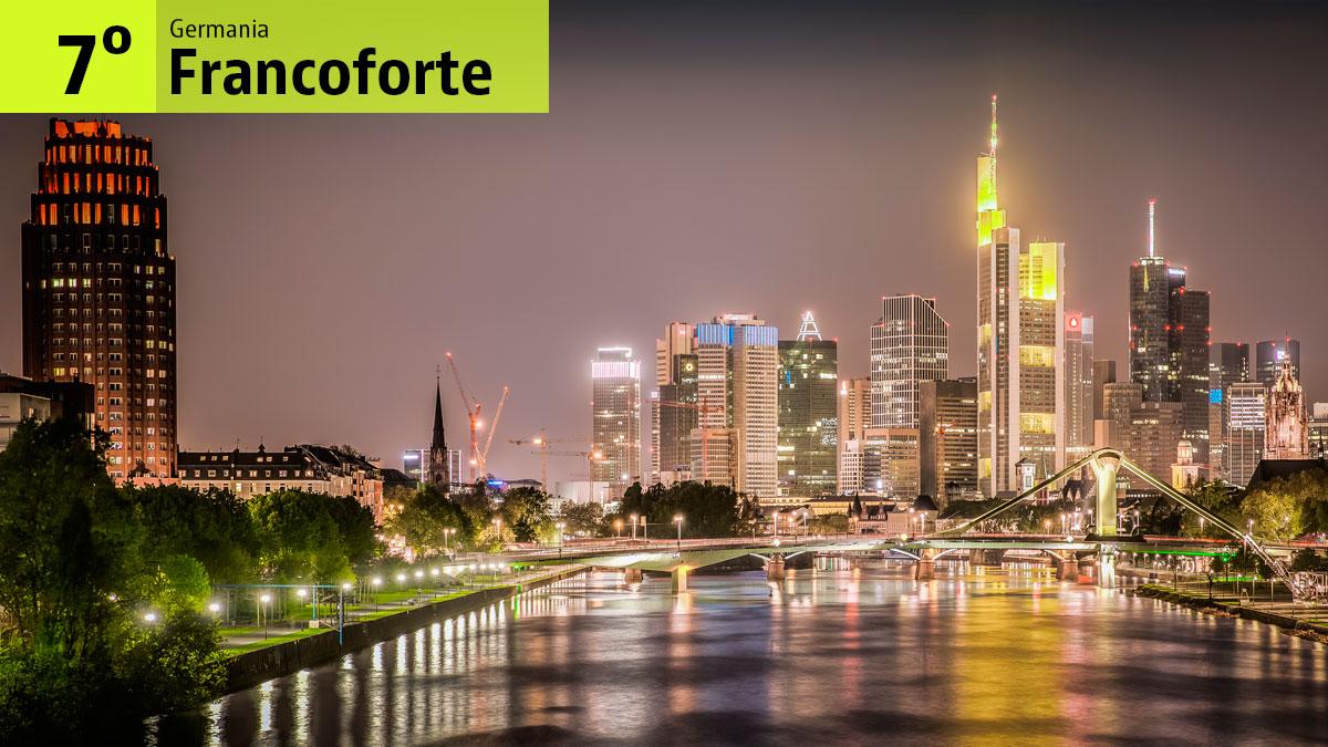 7º Francoforte, Germania / The Stocks