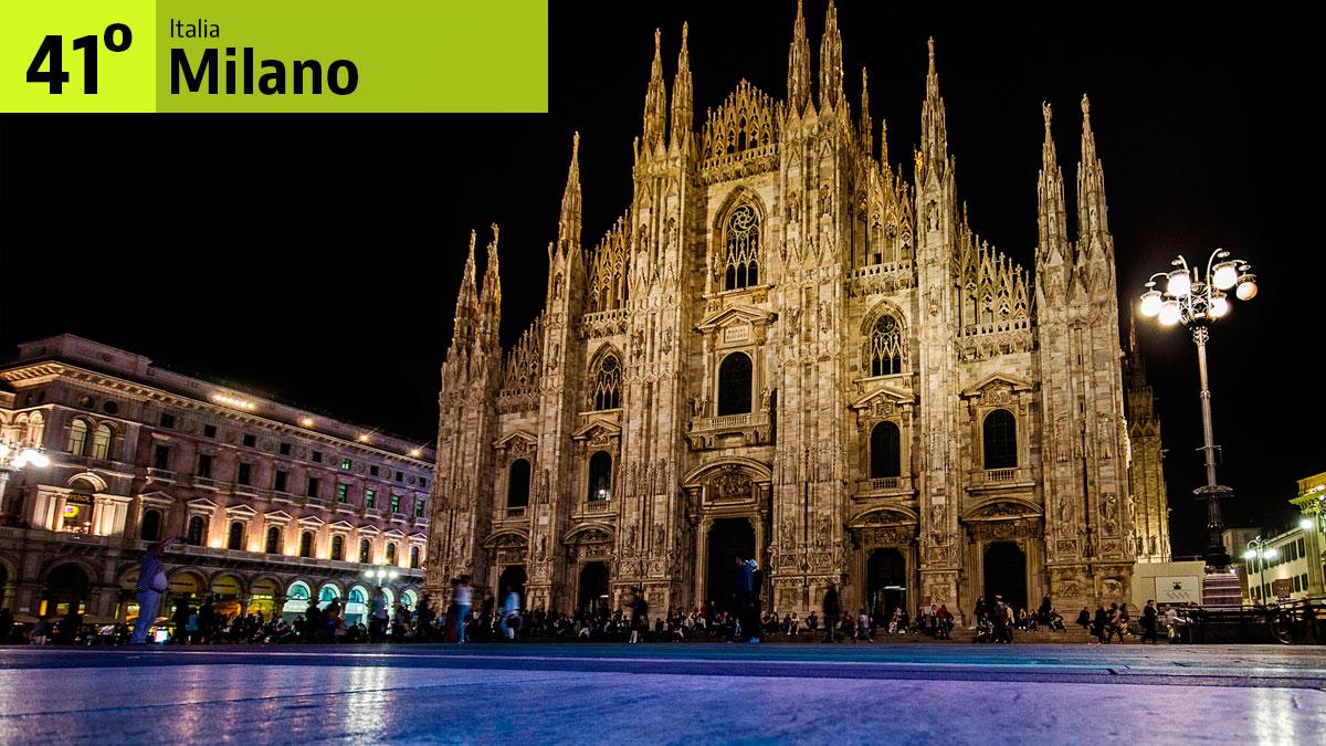 41º Milano, Italia / The Stocks