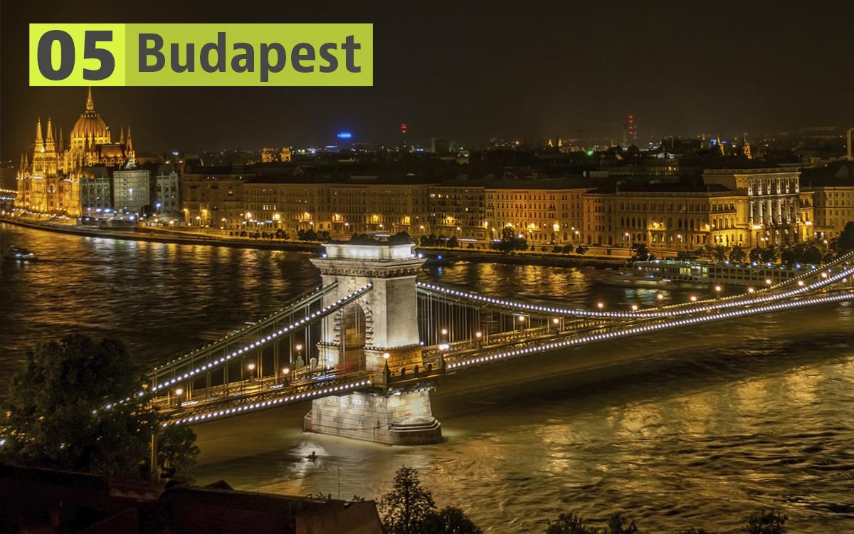 Budapest (Ungheria): 210 euro