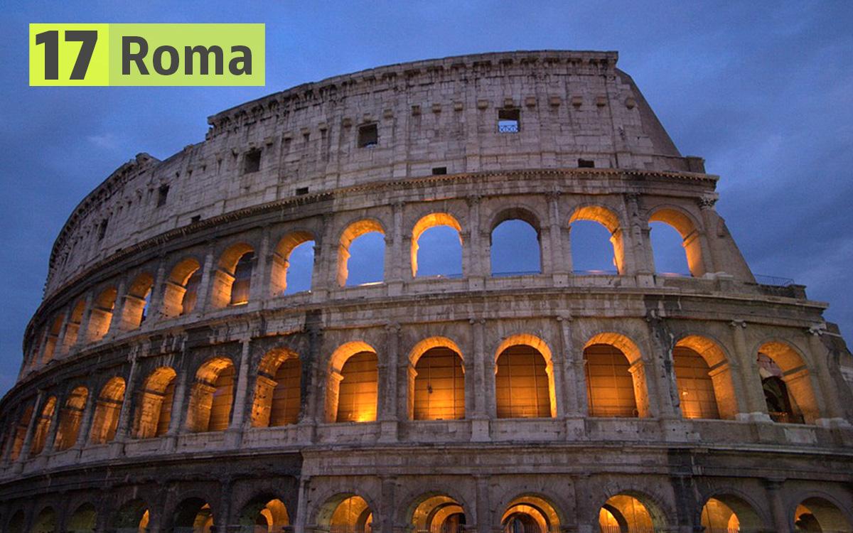 Roma: 324 euro. L'unica città italiana nella top 20
