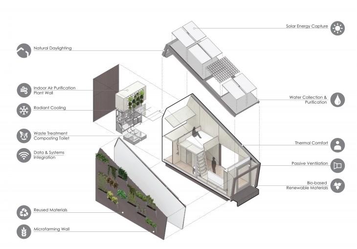 Il progetto / Gray Organschi Architecture