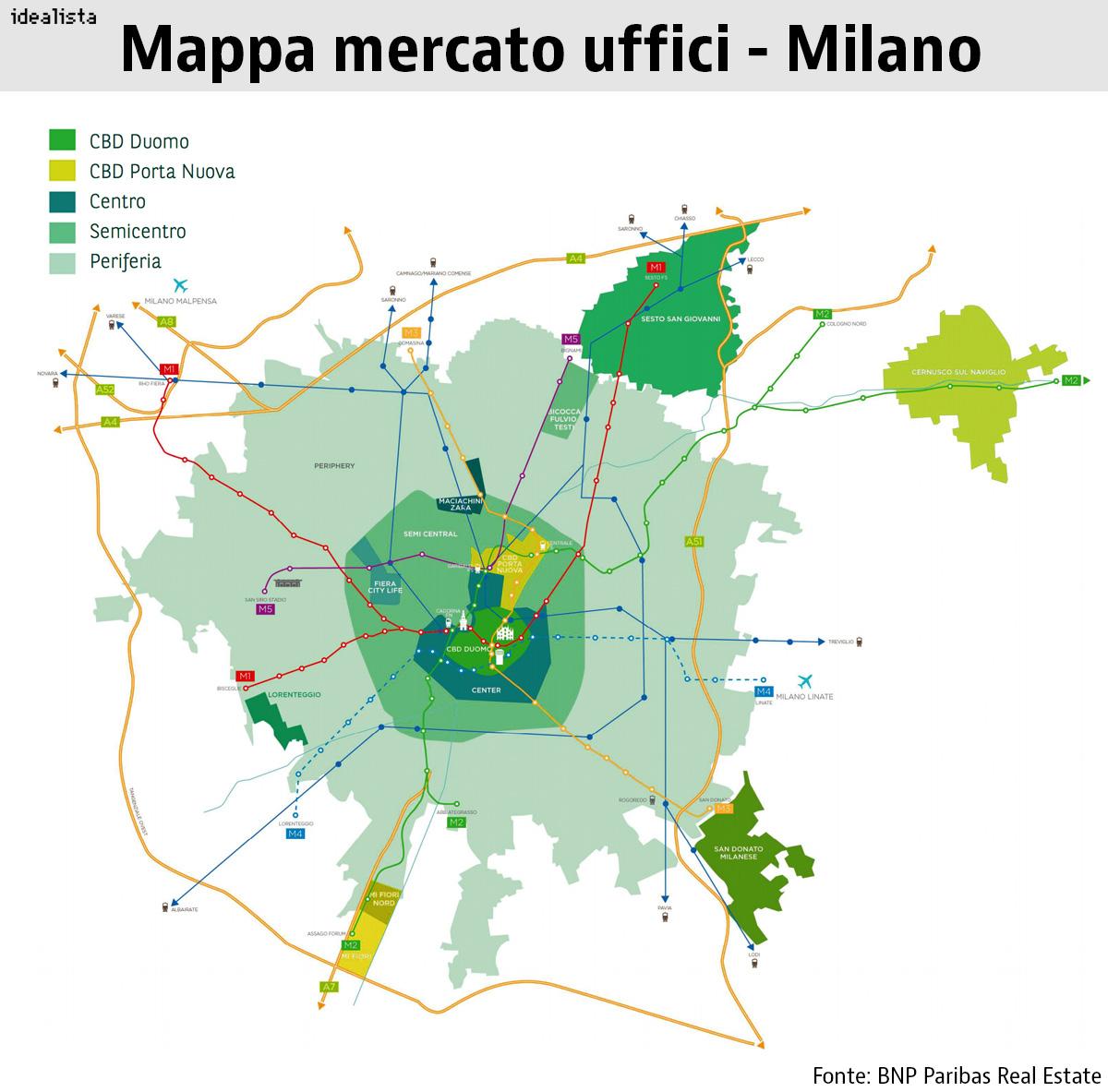 mercato uffici milano