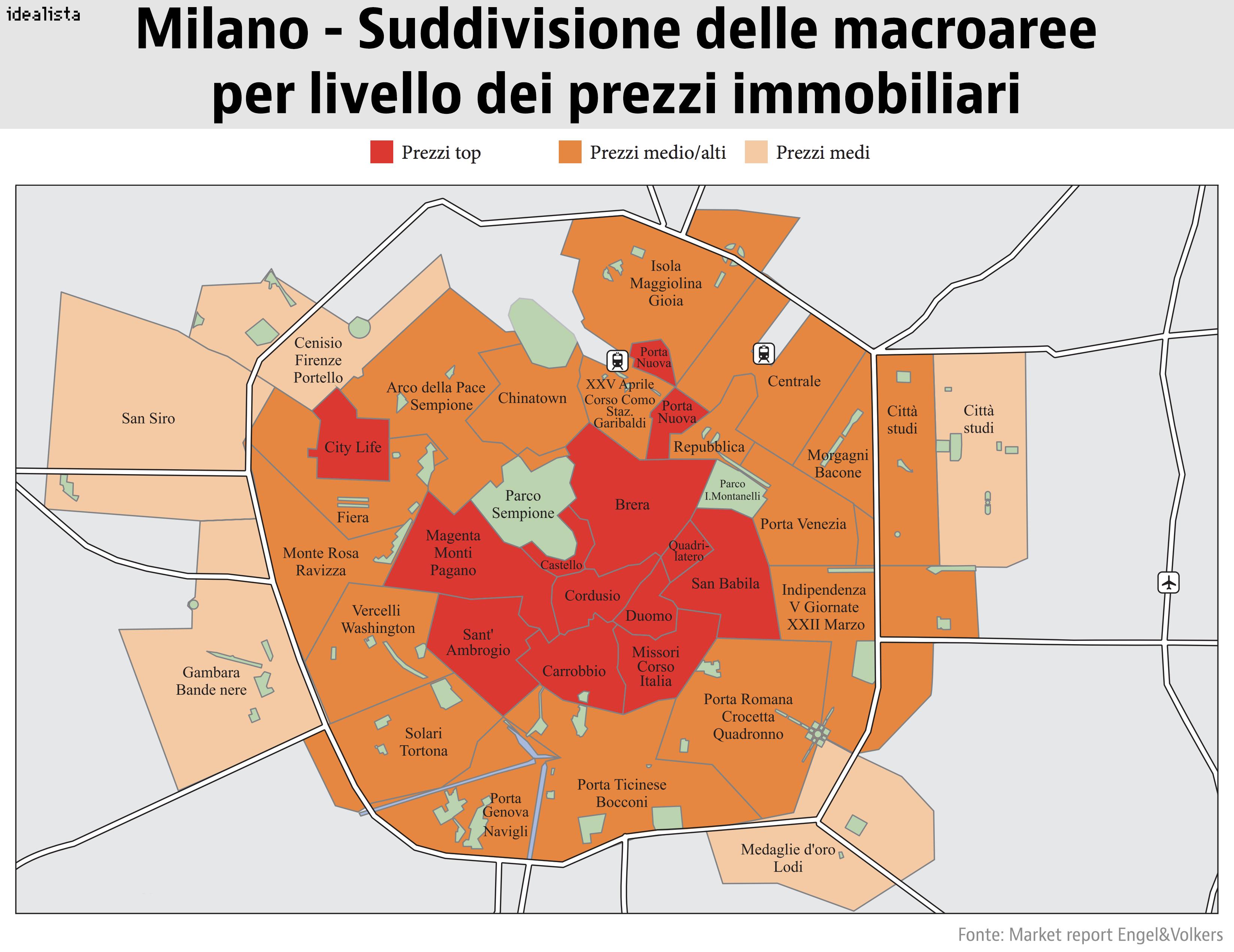 Prezzi immobiliari a Milano