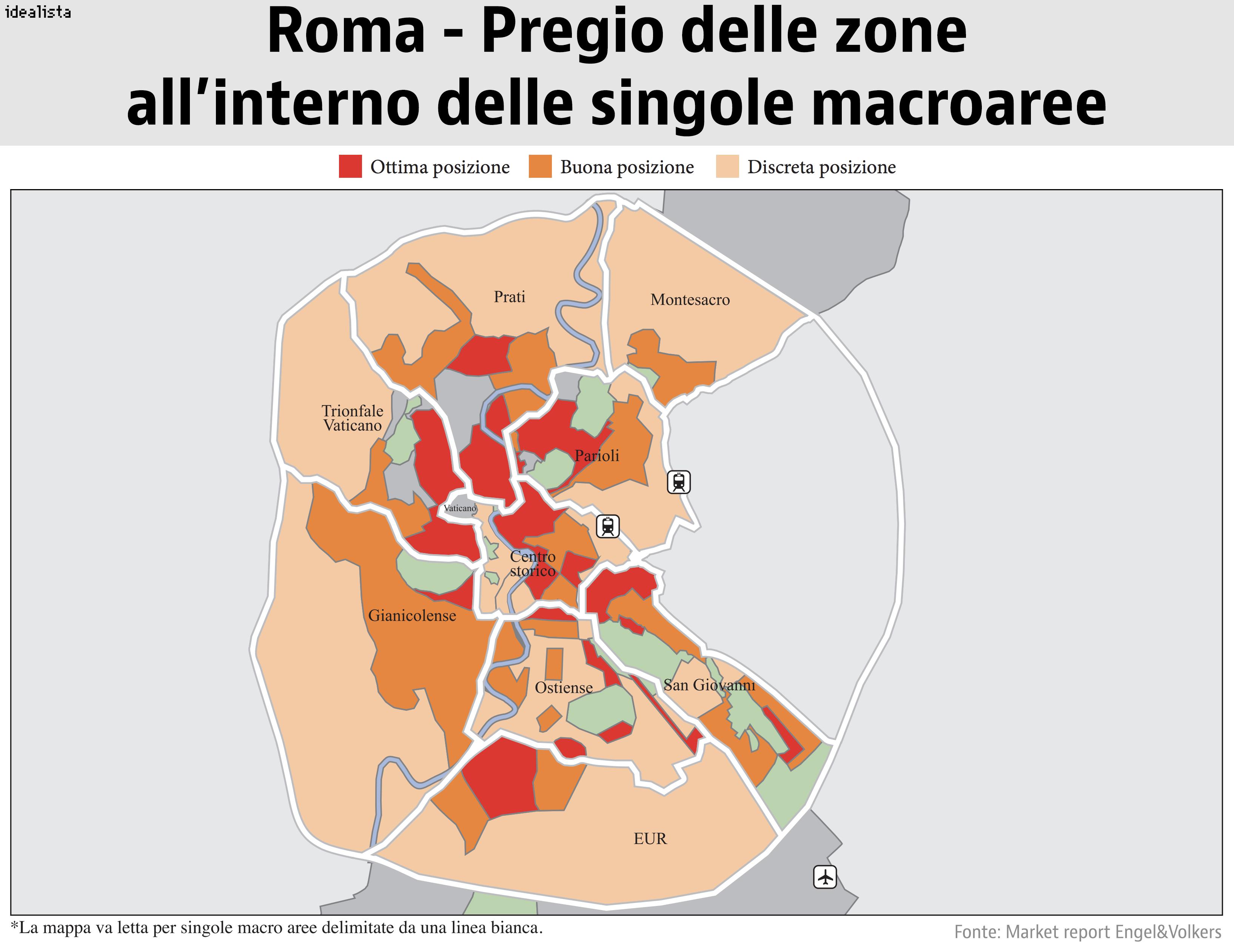 Immobili di pregio a Roma