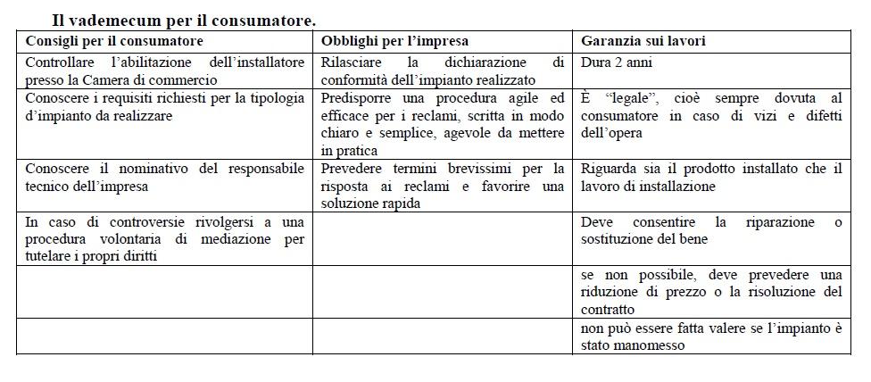 Camera di commercio Milano, Monza Brianza, Lodi