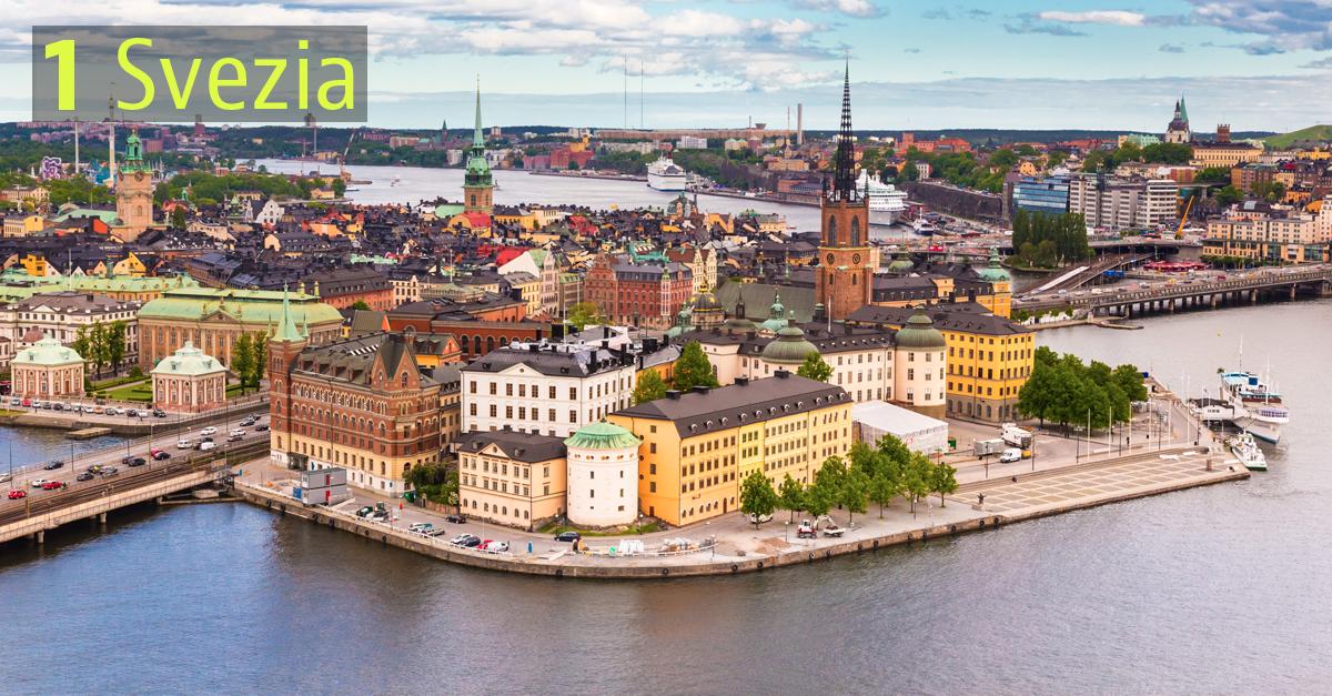 I Paesi più sostenibili: Svezia