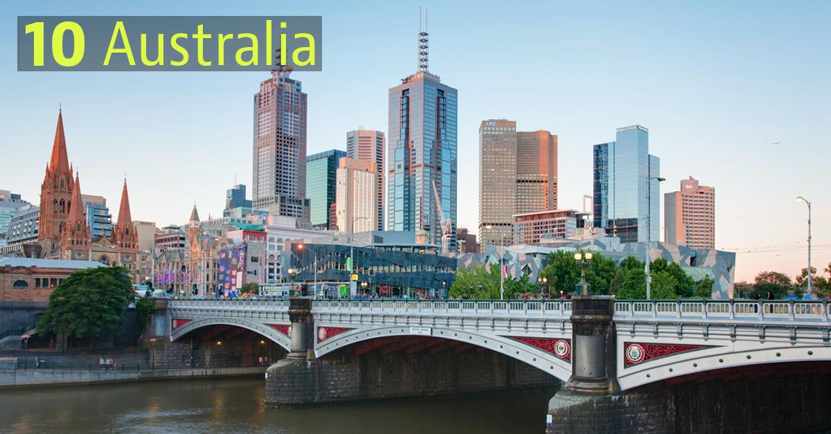 I Paesi più sostenibili: Australia