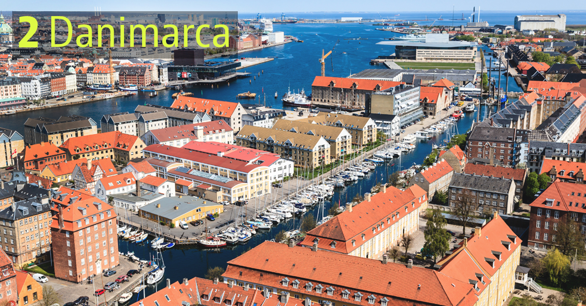 I Paesi più sostenibili: Danimarca