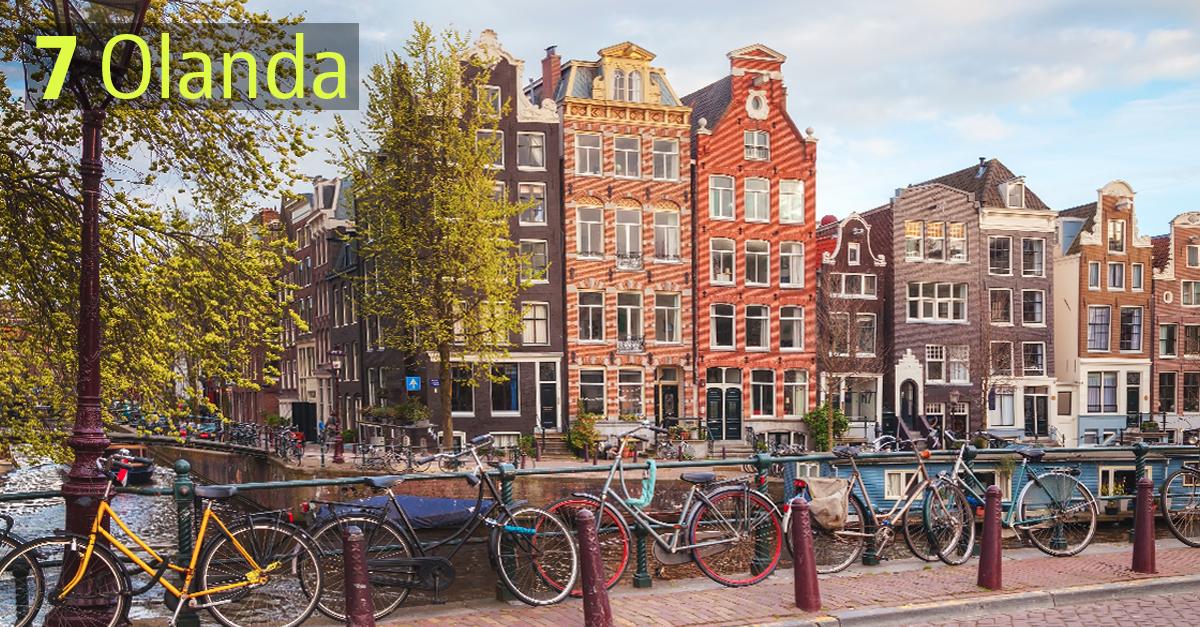 I Paesi più sostenibili: Olanda