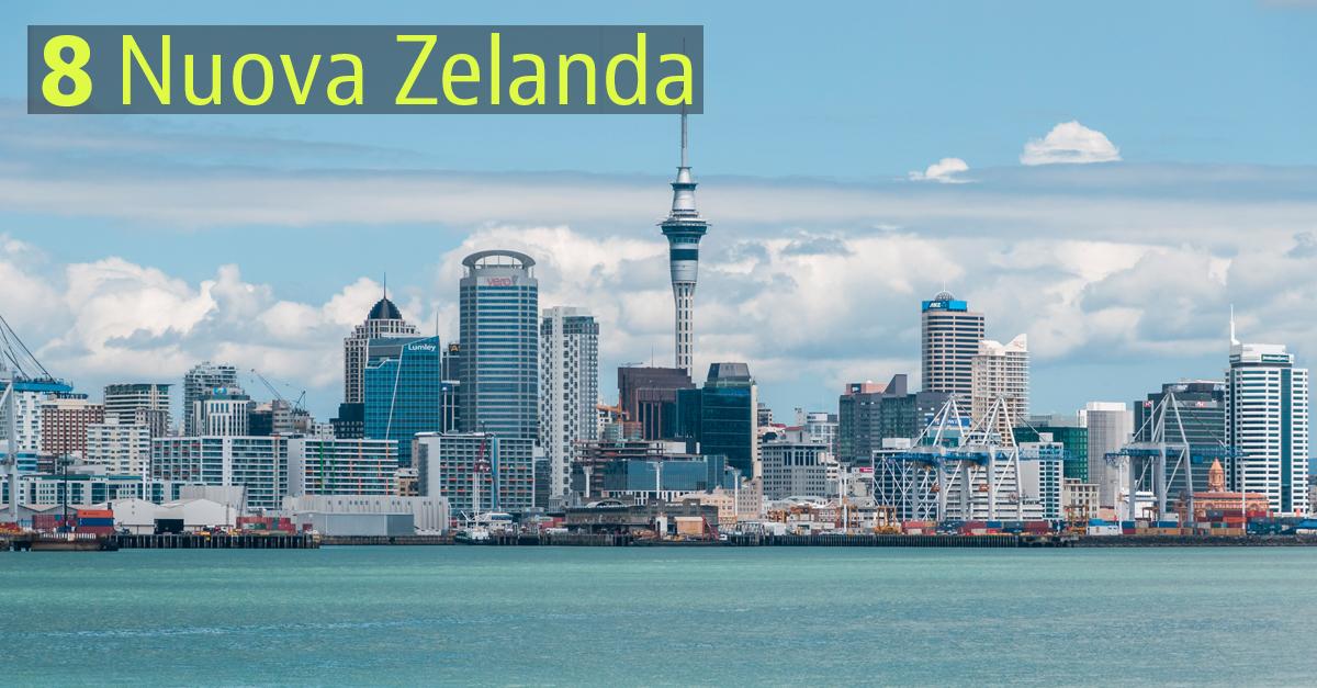 I Paesi più sostenibili: Nuova Zelanda