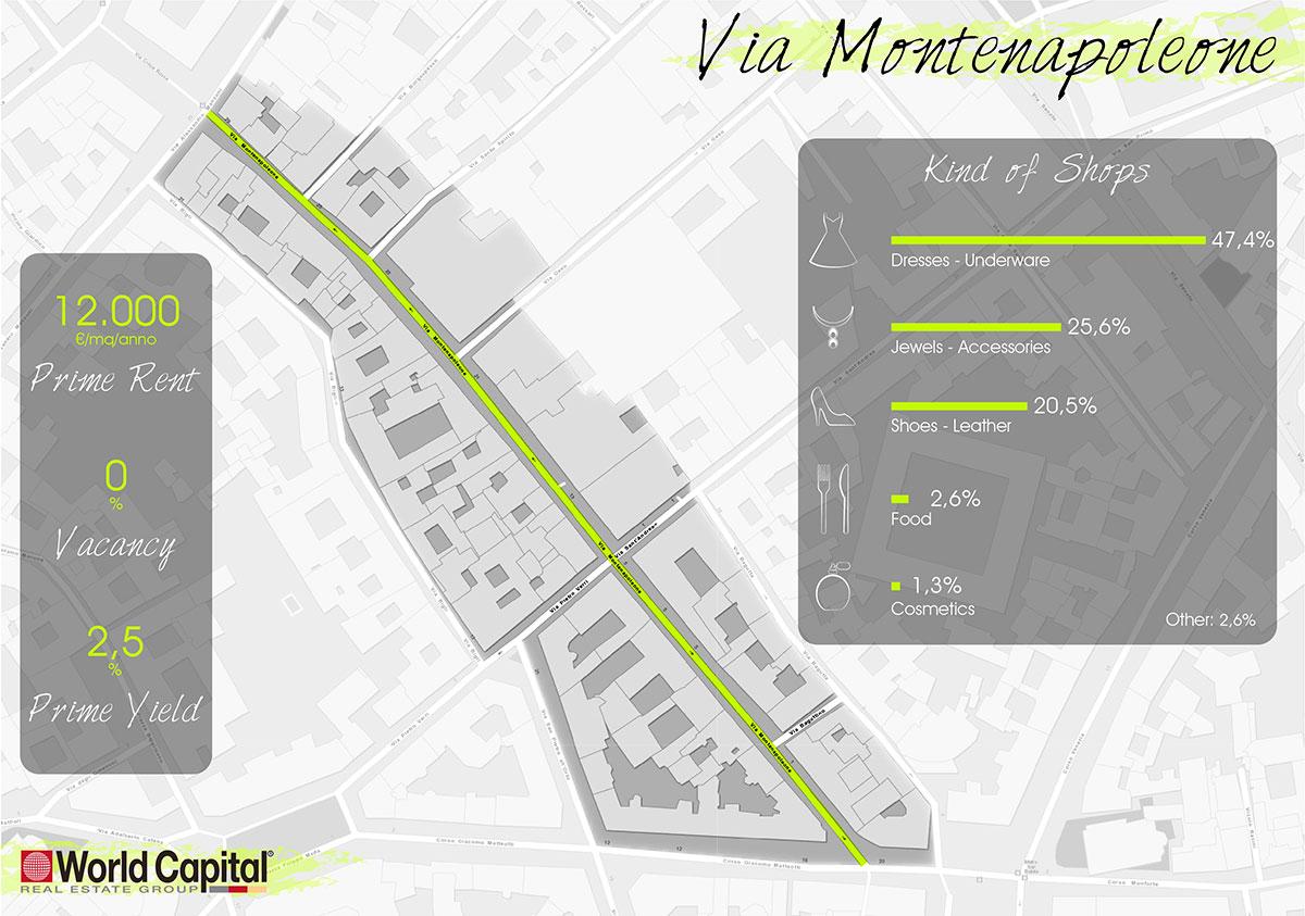 Via Montenapoleone a Milano, la high street più cara d'Italia