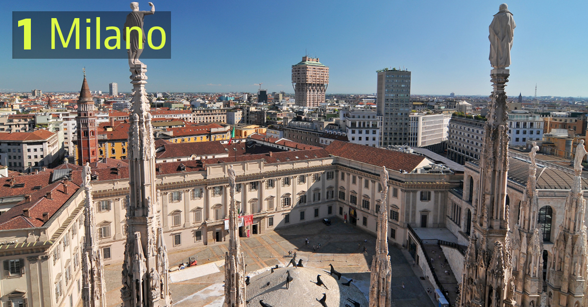 Panoramica di Milano