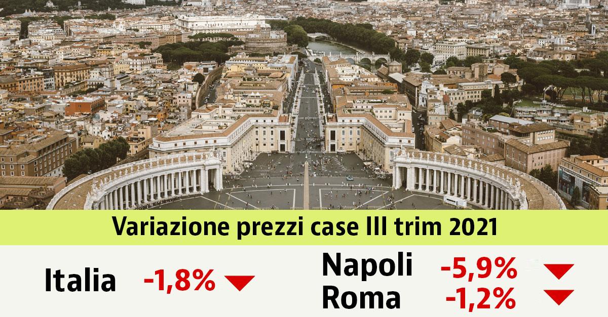 Prezzi delle case nel III trim in Italia