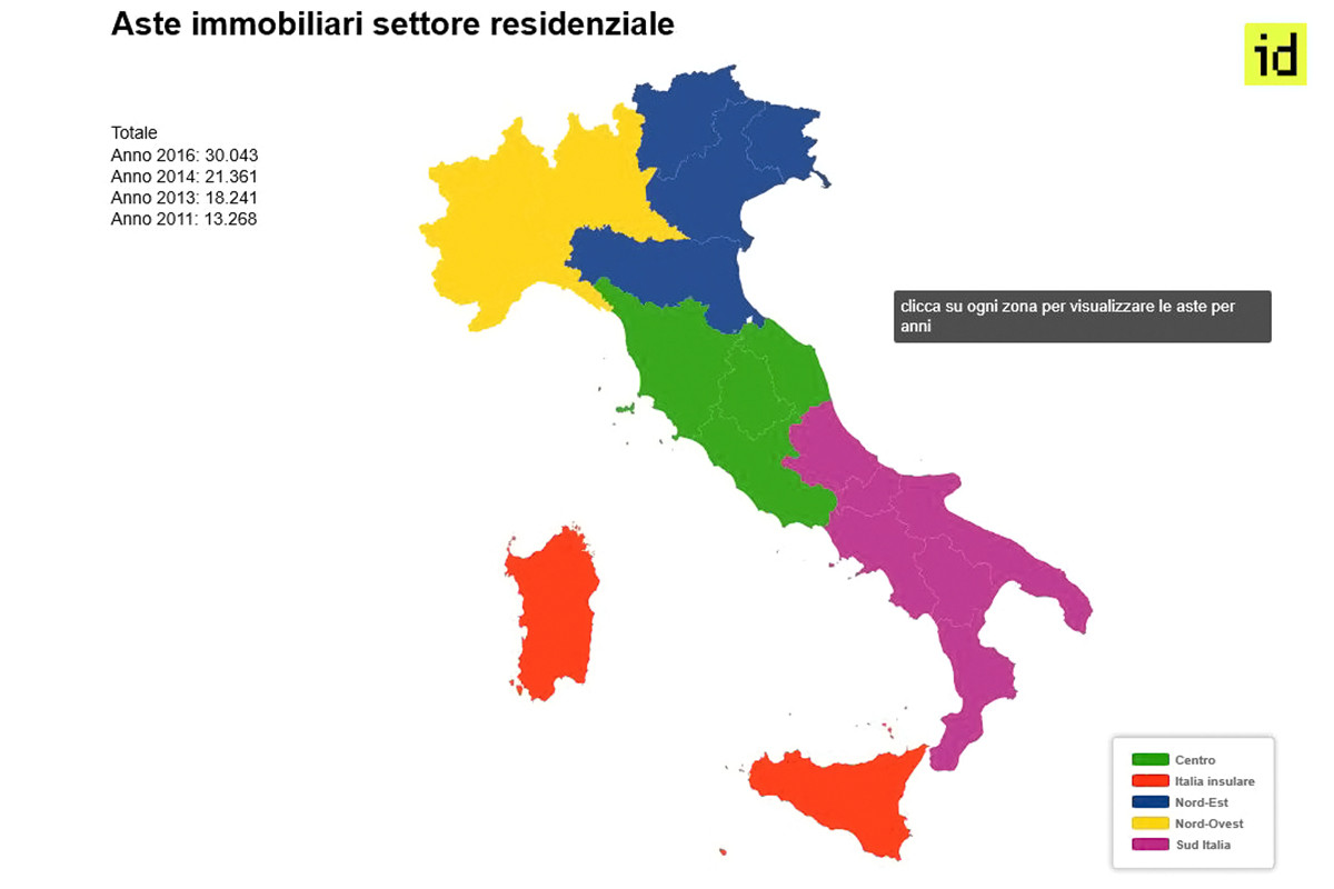 Cartina Italia Nord Sud Est Ovest.Mappa Delle Aste Giudiziarie Per Tipologie Immobiliari Nelle Macro Aree Geografiche Italiane Idealista News