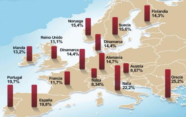 Immagine del giorno: l'economia sommersa in europa — idealista/news