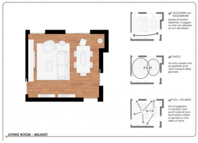 9 idee per arredare il soggiorno e renderlo accogliente e ...