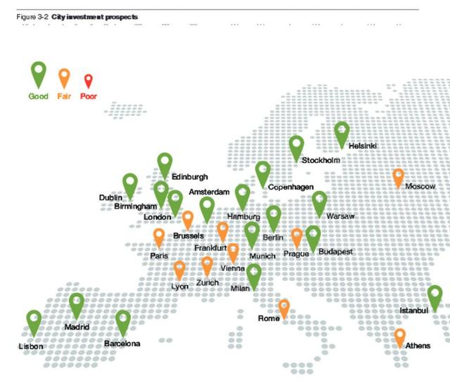 Città europee dove conviene investire nel mattone