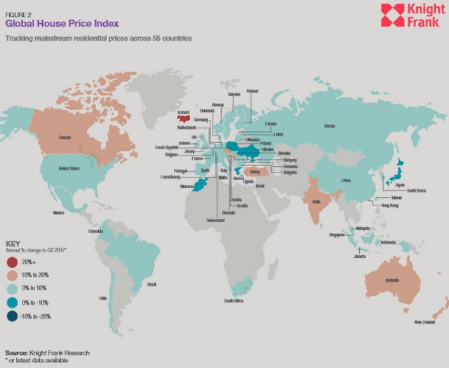 Global House Price Index – Knight Frank