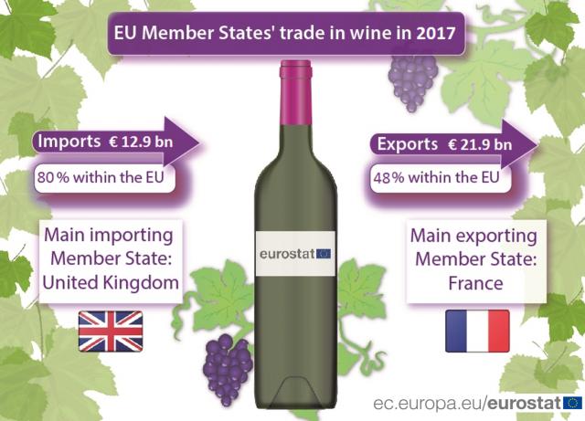 Immagine  - Italia seconda per produzione di vino dietro la Francia