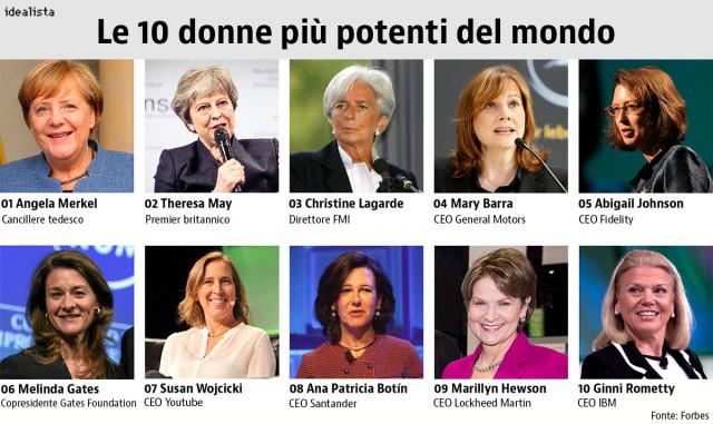Immagine  - Le 10 donne più potenti del mondo