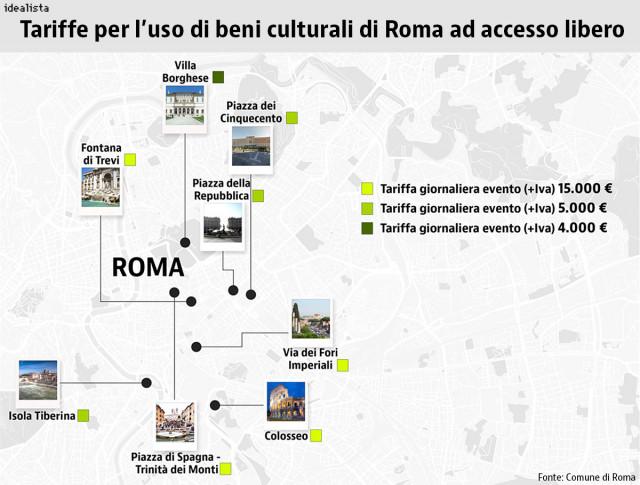 """Immagine  - Dal Colosseo al Circo Massimo, quanto costa """"affittare"""" i beni culturali di Roma"""