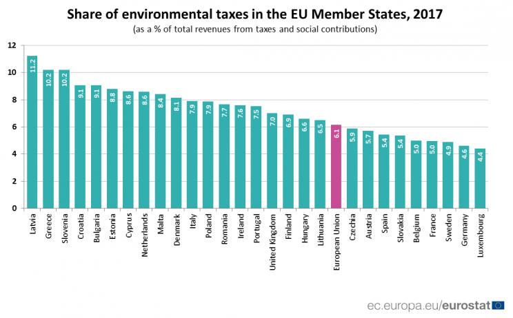 Immagine  - I tassi di nascita di nuove imprese in Europa