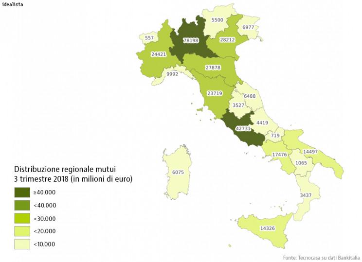 mutui italia