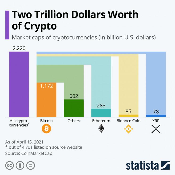 quota di mercato dal vivo bitcoin)